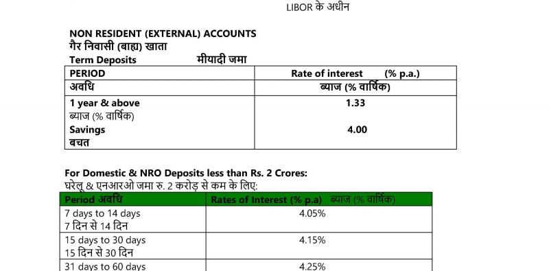 India Crédit Agricole Cib
