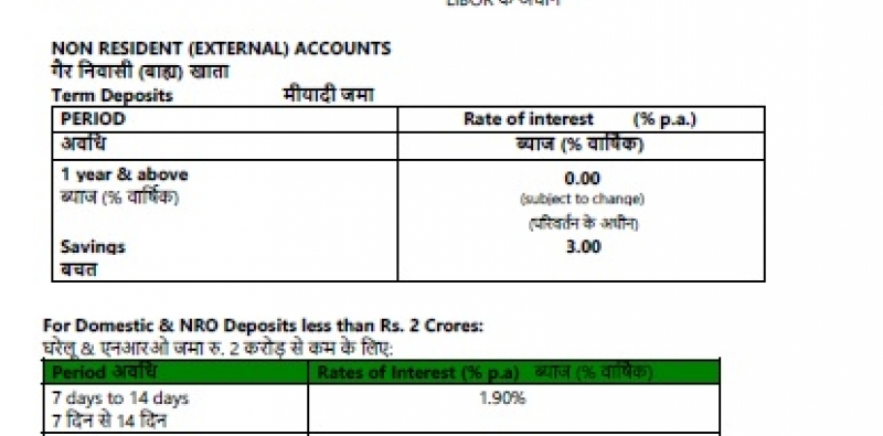 Interest Rates for Deposits less than INR 2 crores wef 9 Nov 2020